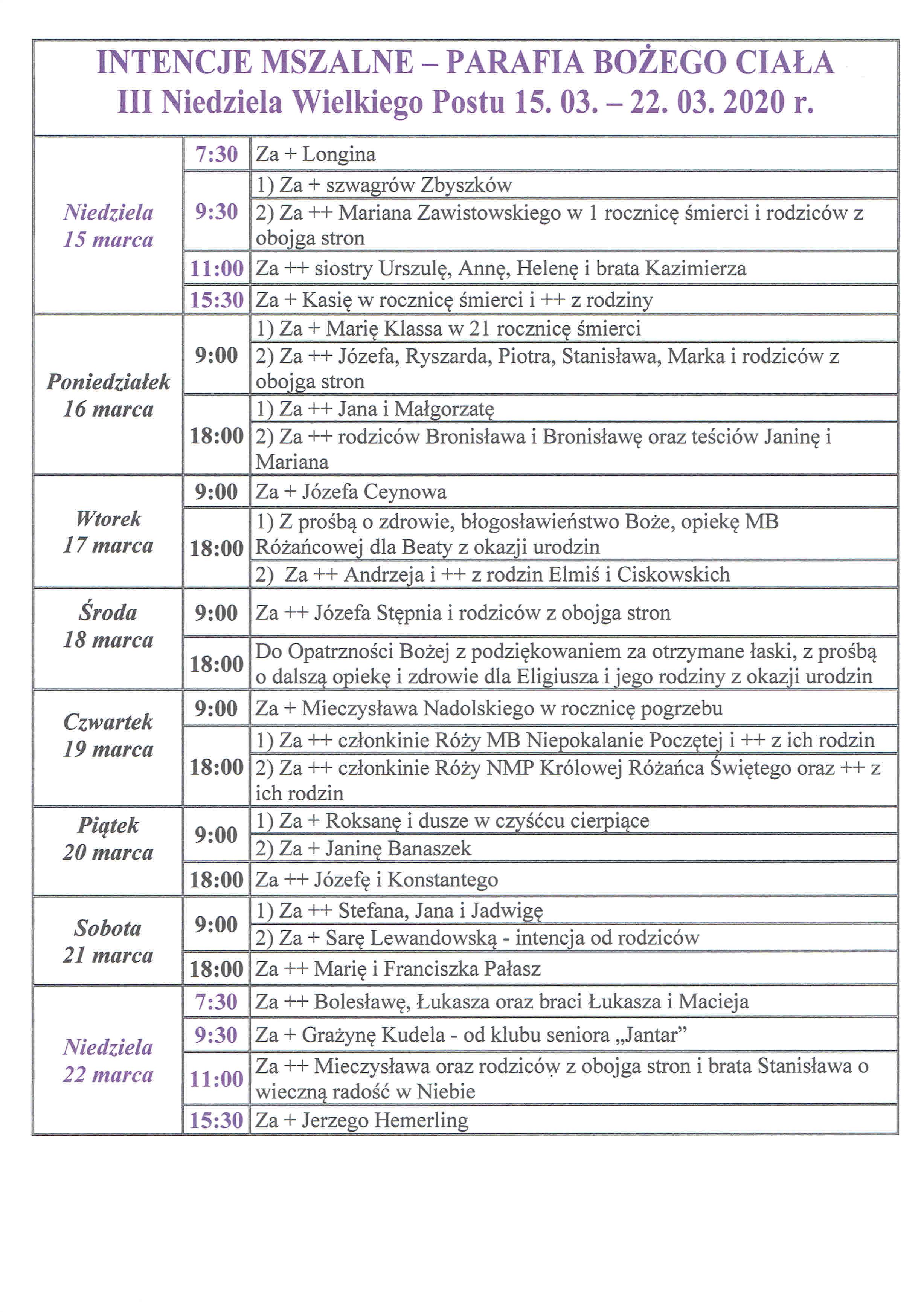 intencje-15-03-2020