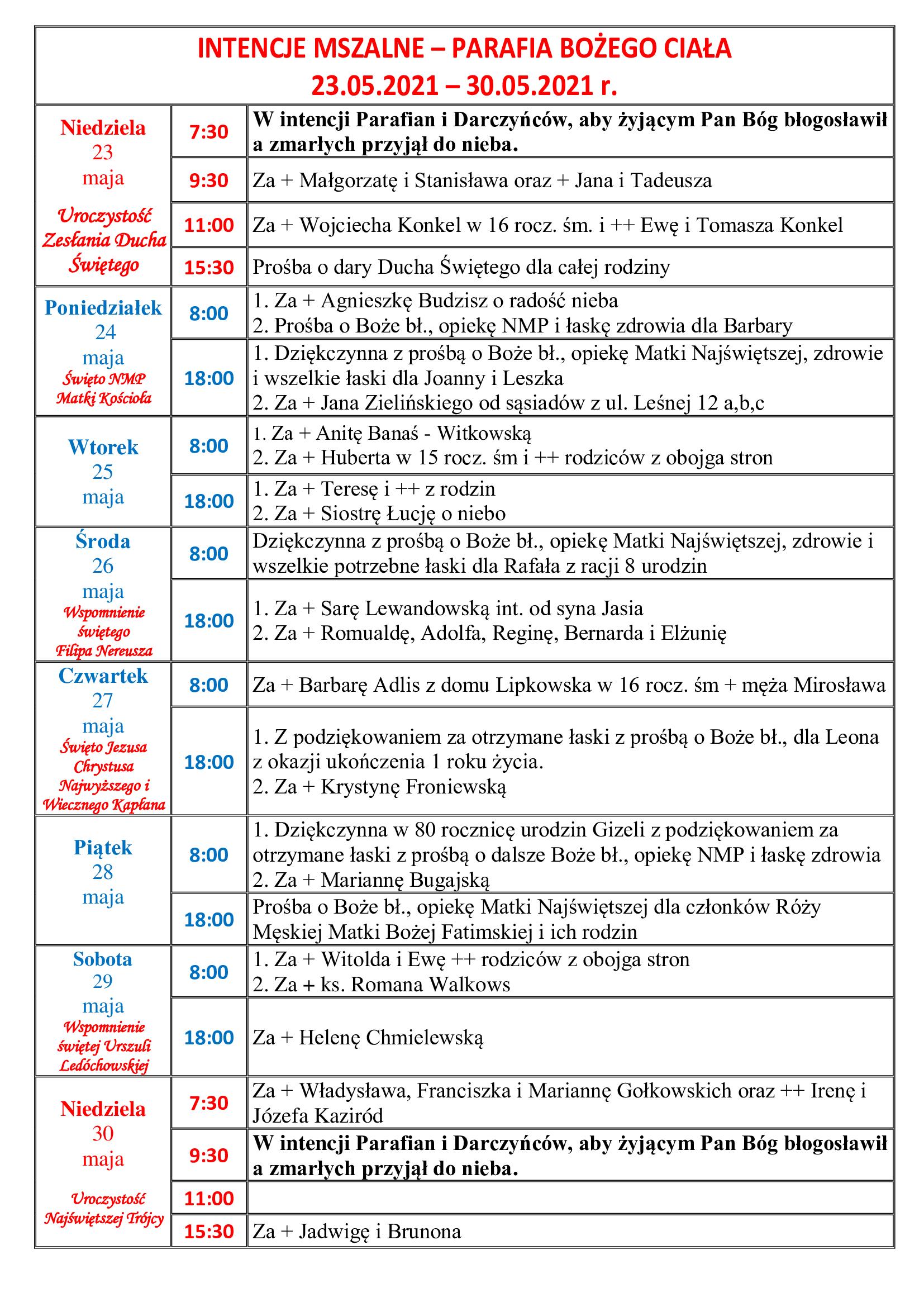 intencje-mszalne-uroczystosc-ducha-swietego-23-05-2021-30-05-2021-r
