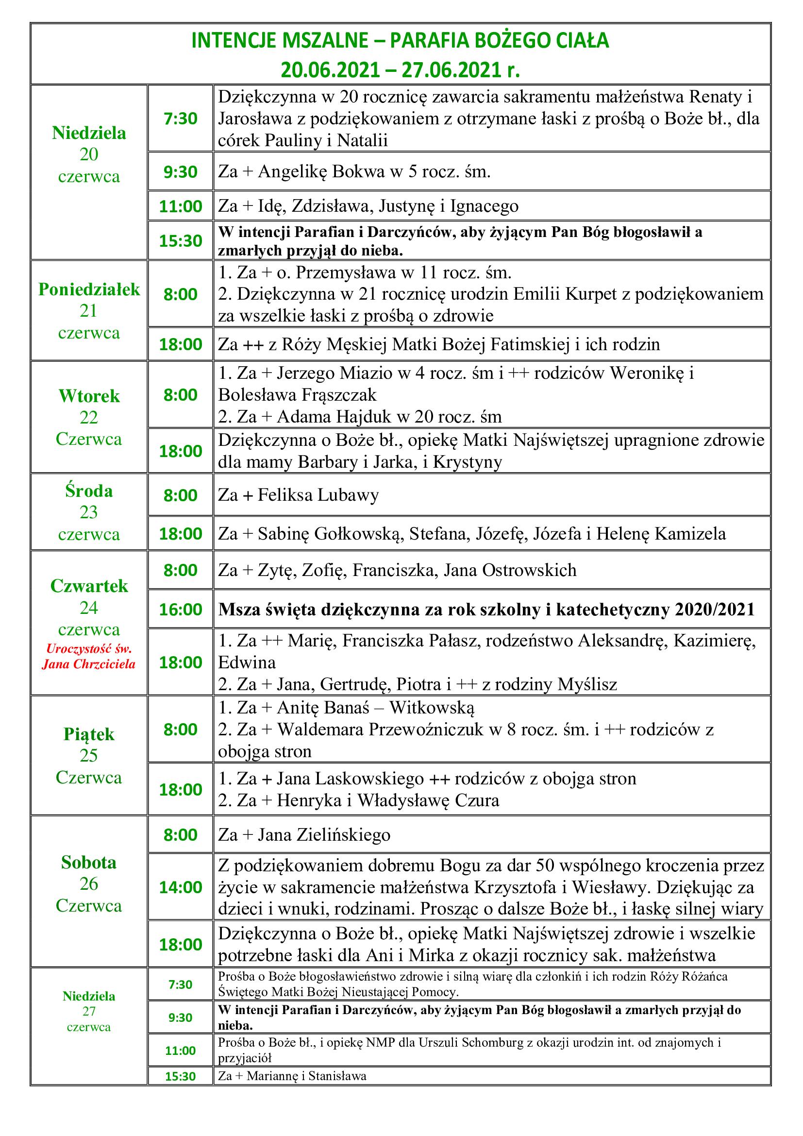 intencje-mszalne-12-niedziela-zwykla-20-06-27-06-2021